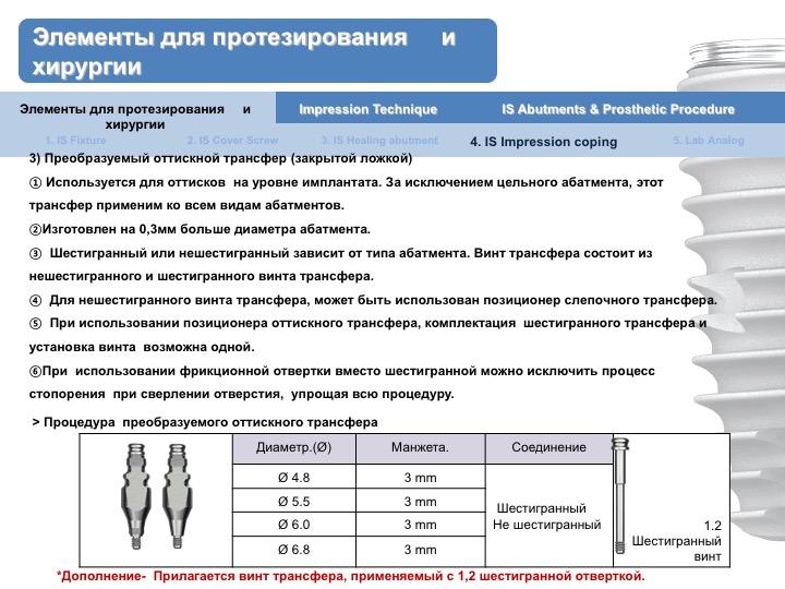 Neobiotech_Руководство_по_протезированию_8.jpg