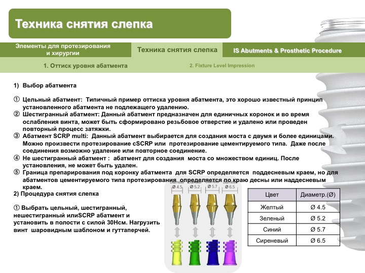 Neobiotech_Руководство_по_протезированию_11.jpg