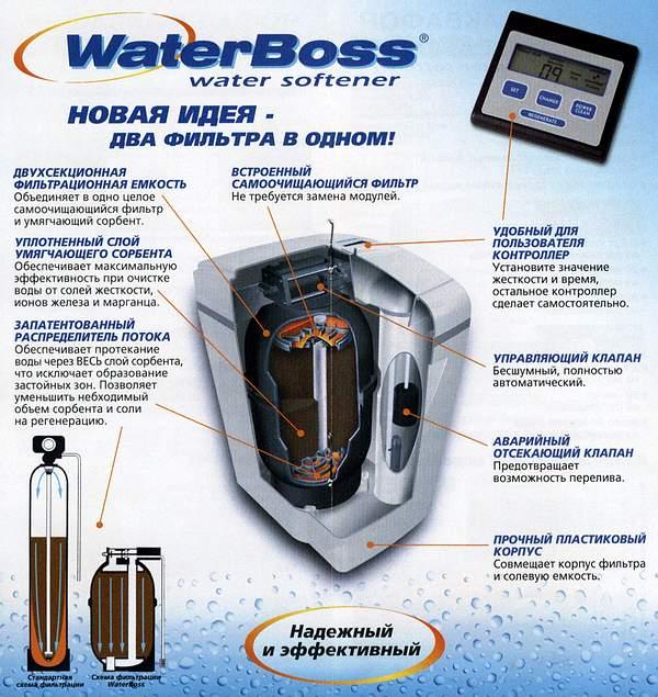 Фильтр для отчистки воды в коттеджах - waterboss