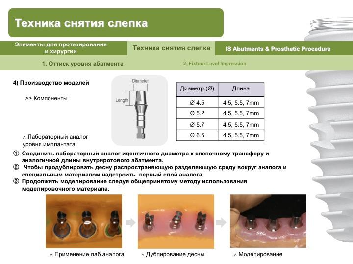 Neobiotech_Руководство_по_протезированию_14.jpg