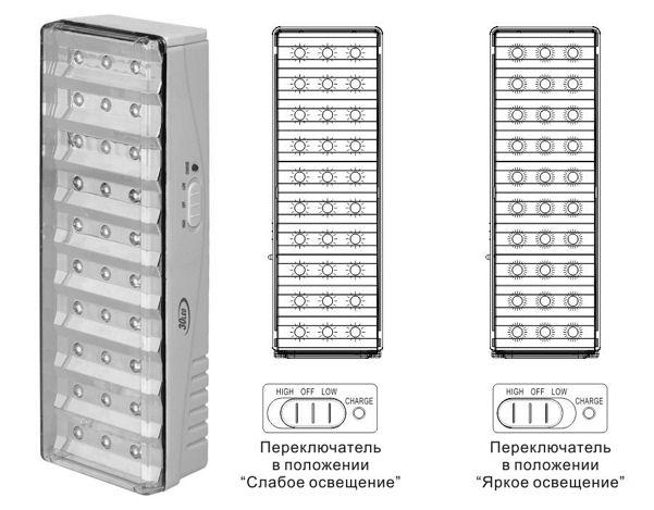 Режимы работы светодиодного аккумуляторного светильника аварийного освещения EL15