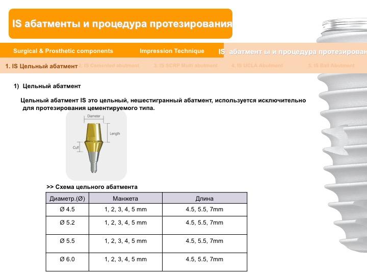 Neobiotech_Руководство_по_протезированию_19.jpg