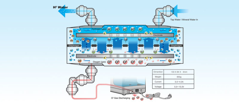 Генератор водородной воды с функцией ингалятора H2 Server RARA