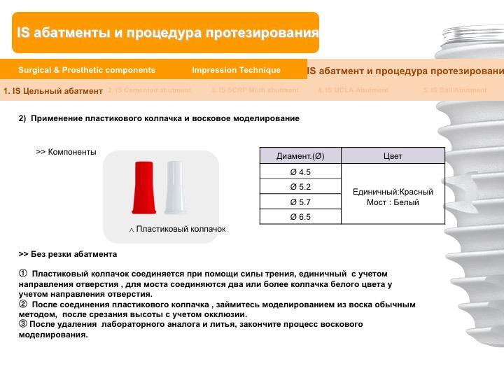 Neobiotech_Руководство_по_протезированию_22.jpg