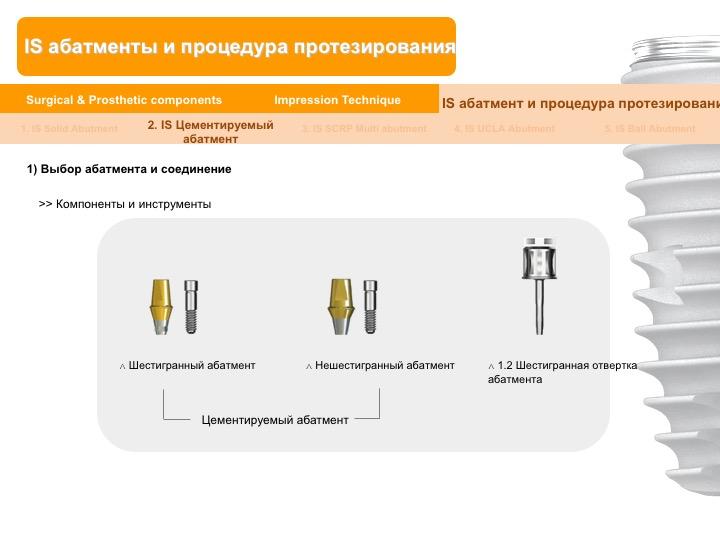 Neobiotech_Руководство_по_протезированию_29.jpg