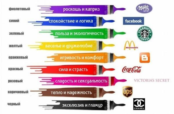 Психология цвета и бренд