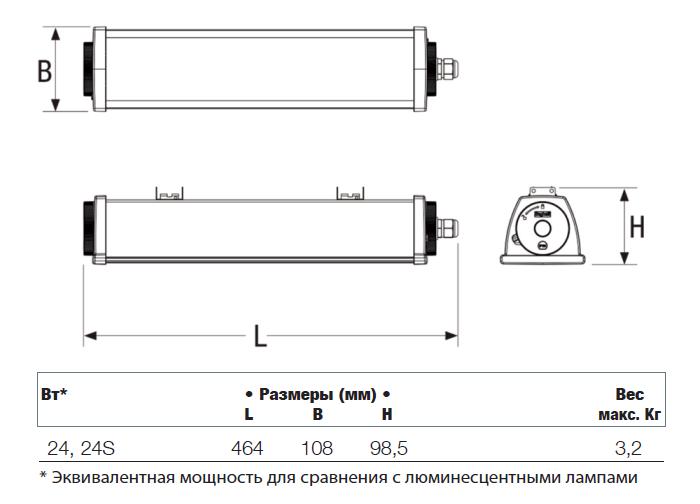 Размеры аварийного светильника освещения производственных помещений Acciaio Emergency LED