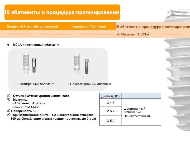 Neobiotech_Руководство_по_протезированию_50.jpg