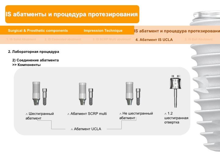 Neobiotech_Руководство_по_протезированию_53.jpg