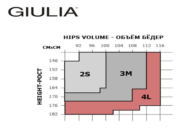 Таблица размеров женских колготок Giulia
