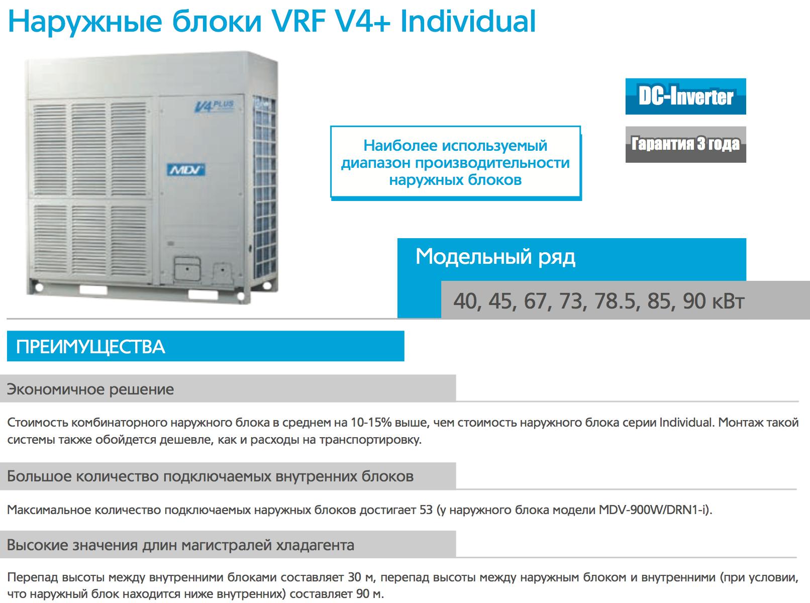 Наружные_блоки_MDV_VRF_V4__Individual_описание.png