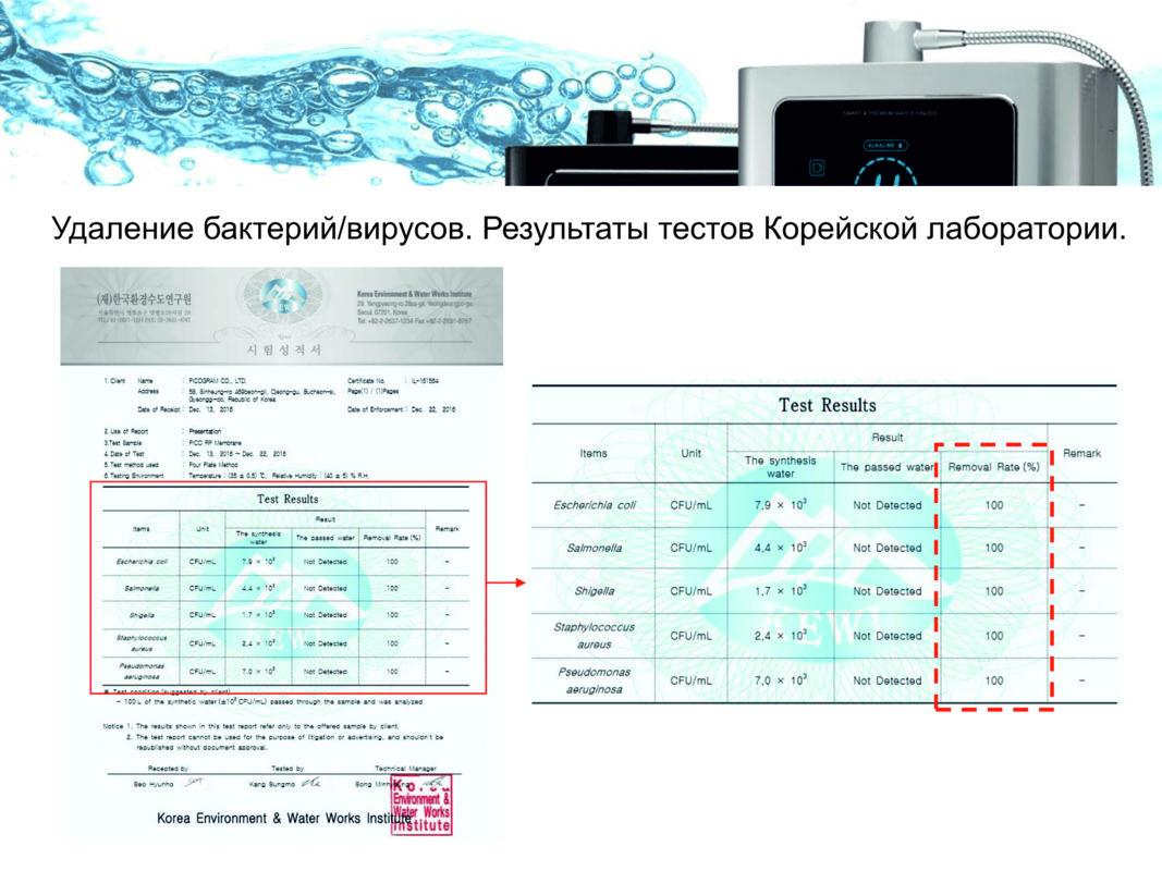 NANO-фильтр для ионизаторов Prime Water