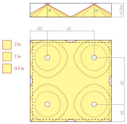 Схема расстановки светодиодных светильников эвакуационного освещения iTECH M2