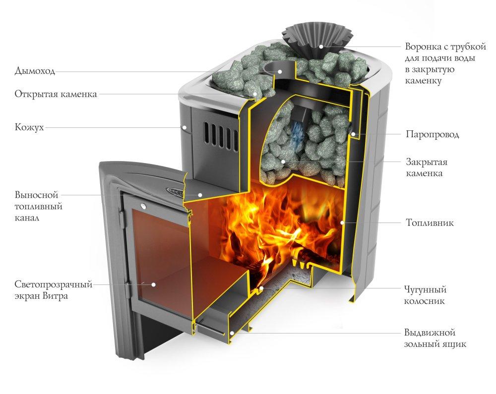 Гейзер Мини 2016 Carbon ДА ЗК терракота