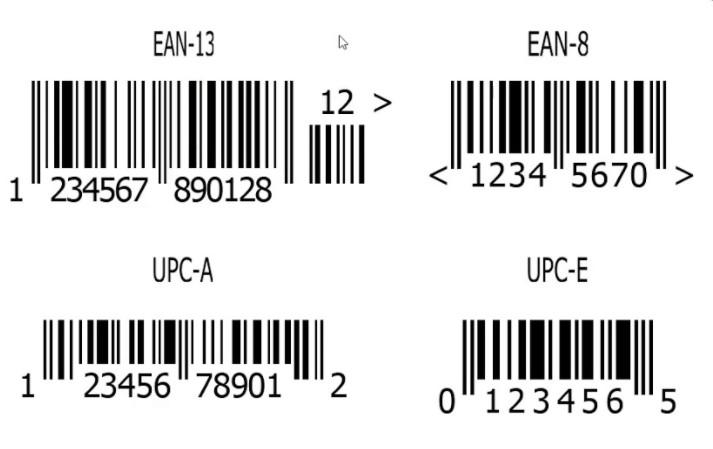 Форматы штрих-кодов, которые поддерживает «Яндекс.Маркет»