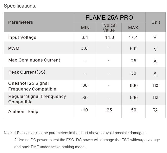 Характеристики esc-регулятора T-Motor Flame 25 A pro