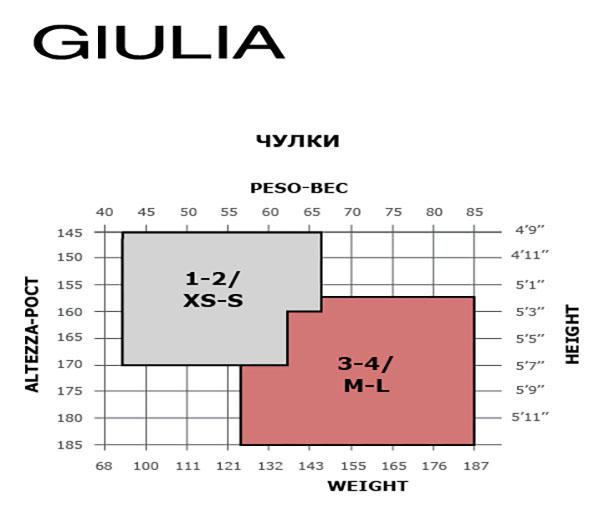 Таблица размеров чулок Giulia