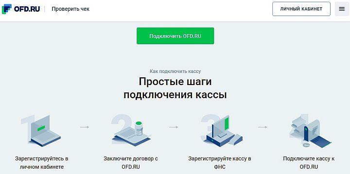 Процесс регистрации онлайн-кассы на портале оператора фискальных данных