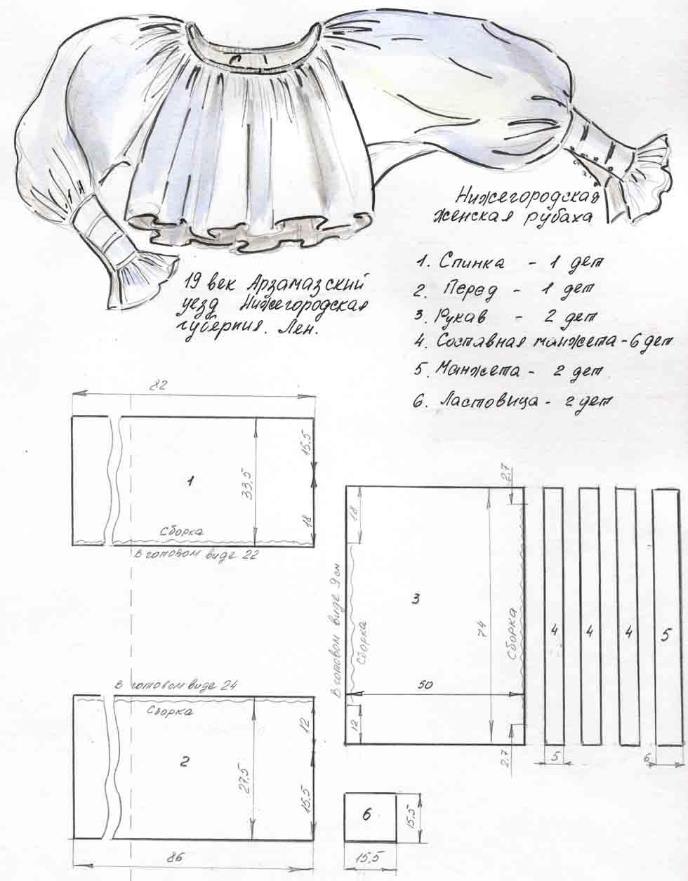 женская рубаха в русском народном стиле выкройка