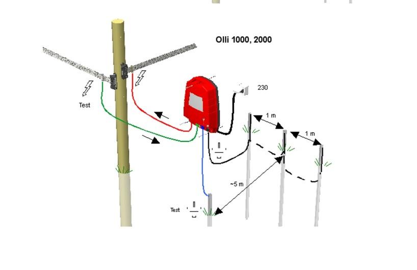 Электропастухи Олли 100, 2000, установка
