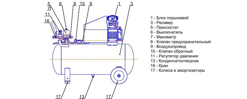 Drevox.ru_Компрессор СБ4C-50.J1048B_Схема