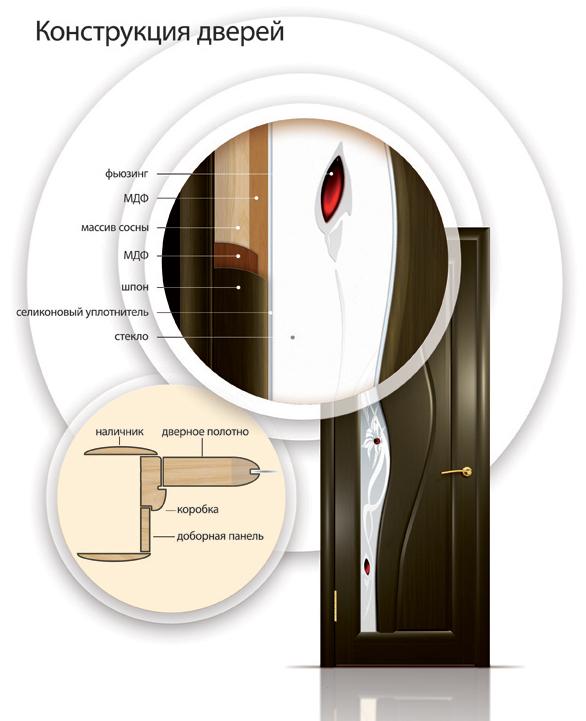 konstrukciya-dverey-milyana-dvertsov.jpg