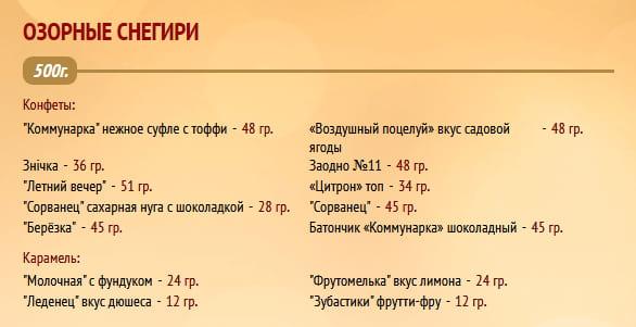 """Новогодний подарок """"Озорные снегири"""" 500г Коммунарка"""