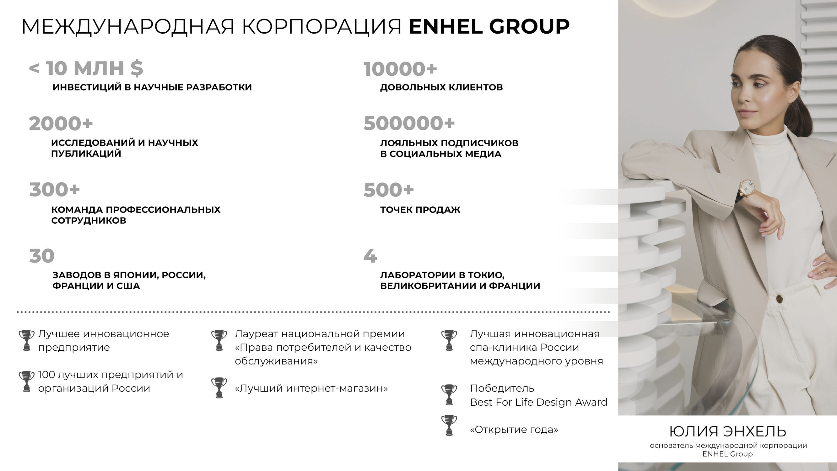 Информация о бренде ENHEL Group