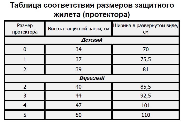 Таблица размеров Адидас
