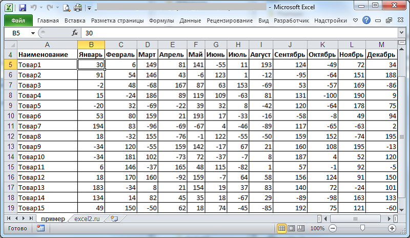 Пример ведения учёта товаров в Excel-таблице