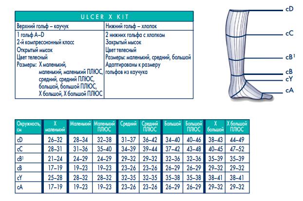На фото - схема подбора размера гольф Ulcer x