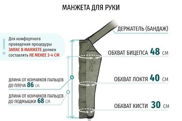 Размеры манжеты для руки