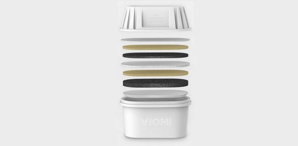 Фильтр воды Xiaomi Viomi L1 Standart Edition