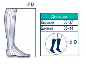 На фото - схема подбора нижних гольф для серии Ulcer X