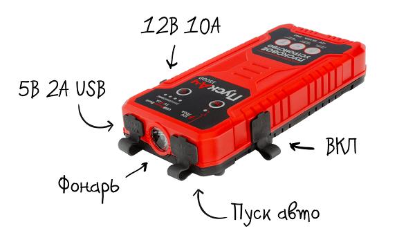 Описание элементов пускового устройства ПускАч 15000