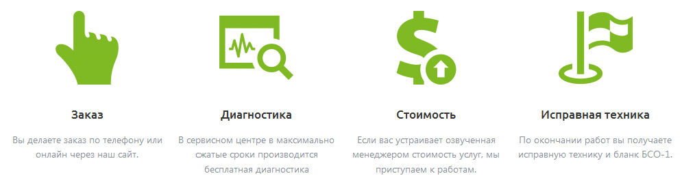 Ремонт Zepter