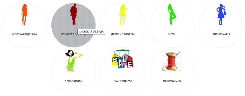 Категории товаров в секонд-хенде