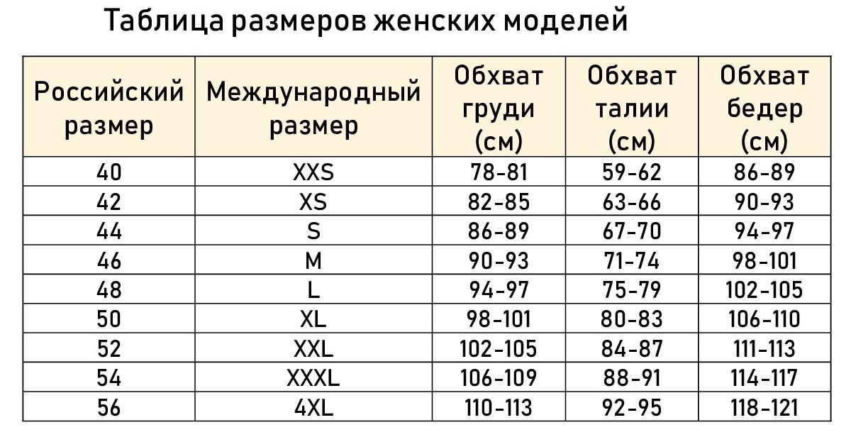 Таблица размеров женских халатов