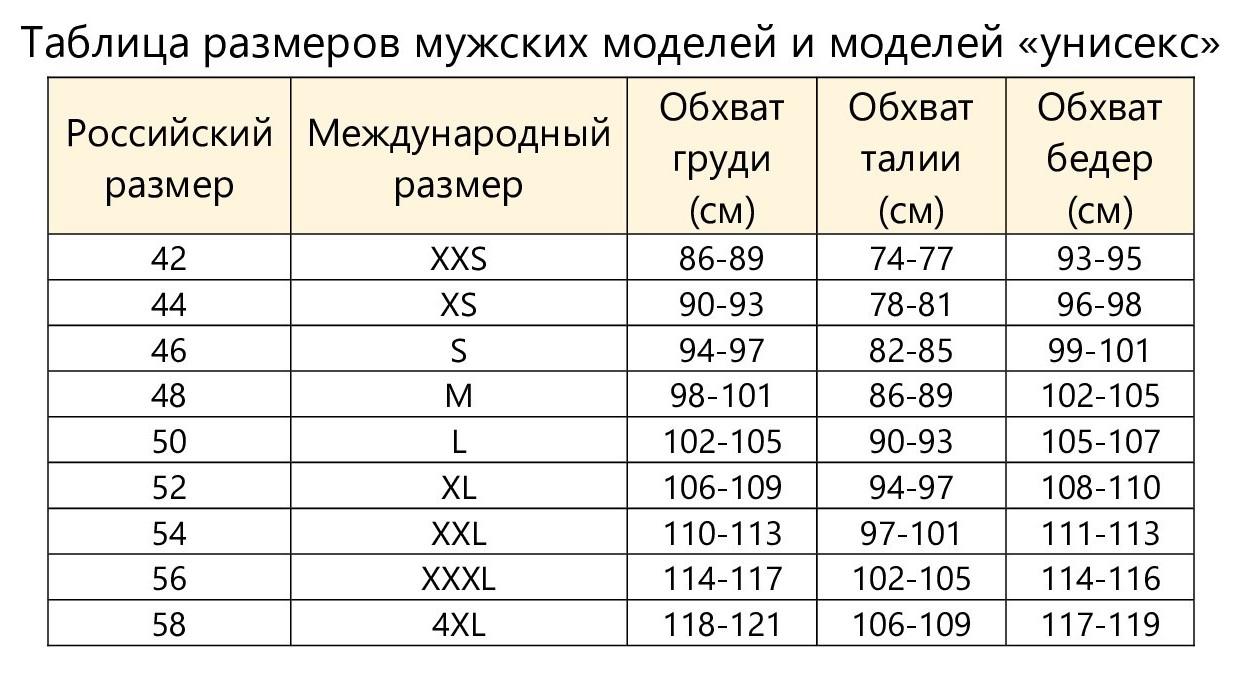 Размеры мужских халатов