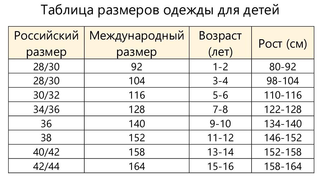 Таблица размеров детских халатов