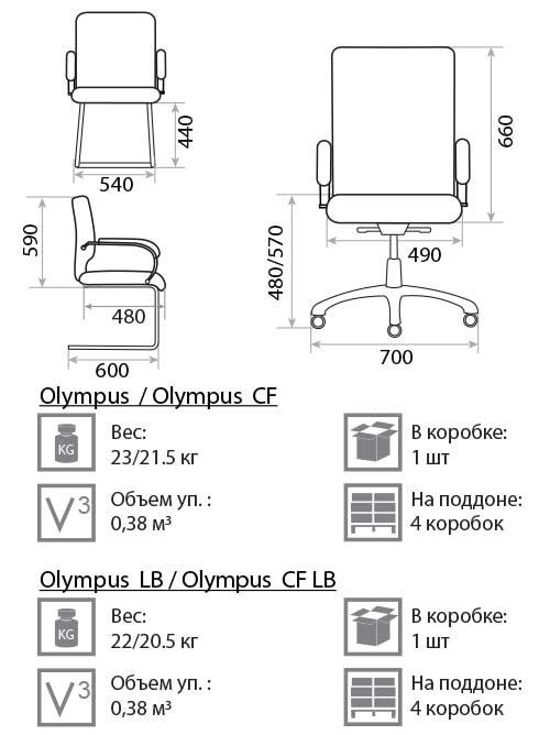 Кресло Олимпус размеры