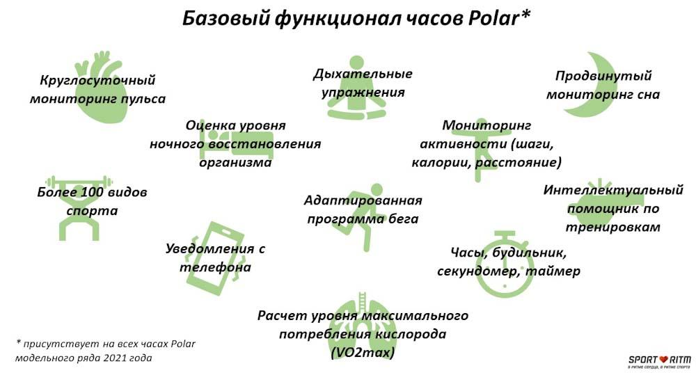 Базовый функционал часов Polar
