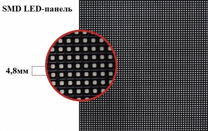 Плотность расположения трехцветных пикселей в SMD LED-панели