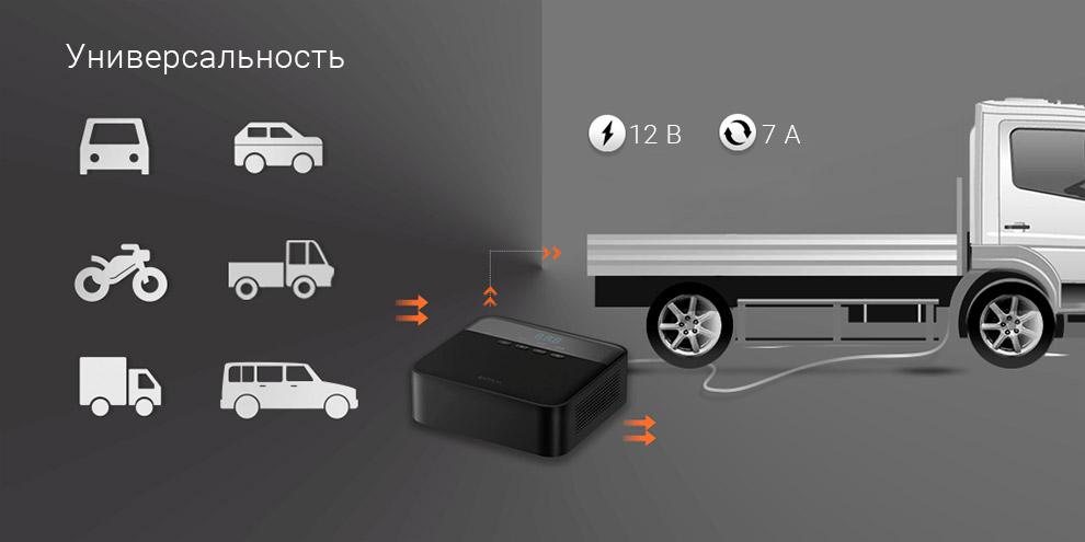 Автомобильный компрессор Xiaomi 70mai Air Compressor Lite Midrive TP03