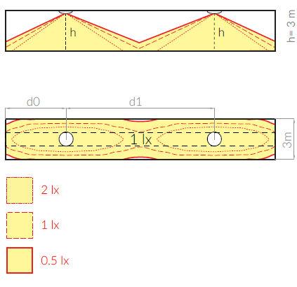 Схема расстановки светильников аварийного освещения эвакуационных проходов BOA COR