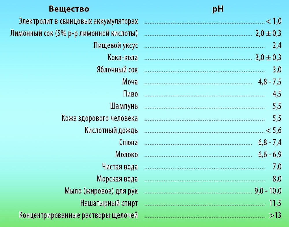 pH_test_of_acidity-2-min_684c30f668e929888bbba95cf3f26e12.jpg
