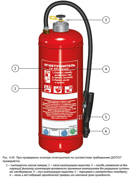 При проведении осмотра огнетушителя на соответствие требованиям ДОПОГ проверяется