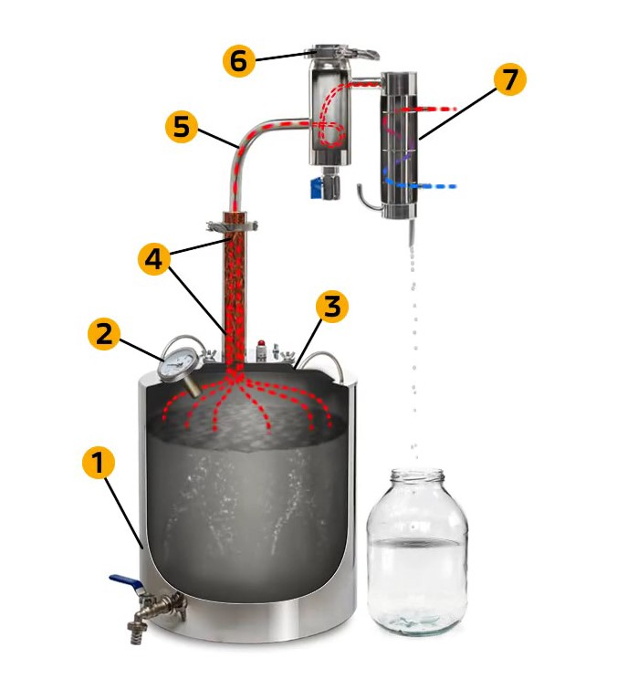 3-ступенчатая очистка в самогонном аппарате