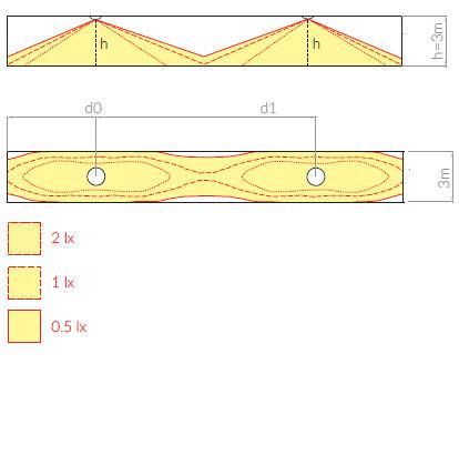Схема расстановки светильников аварийного освещения эвакуационных проходов BOA-IN F1