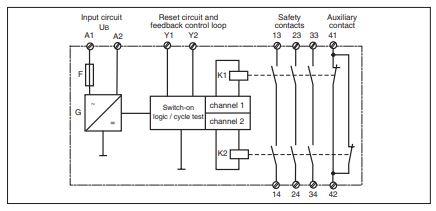 Safety Relay PILZ PNOZ X1